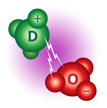 Deodorant reacting with odor molecule