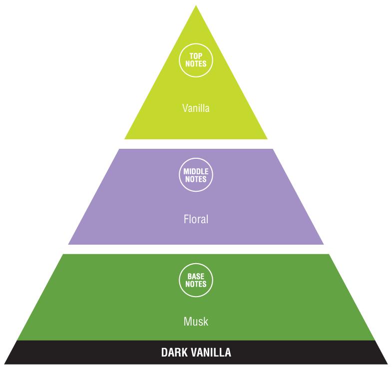 Dark Vanilla (calming fragrances)