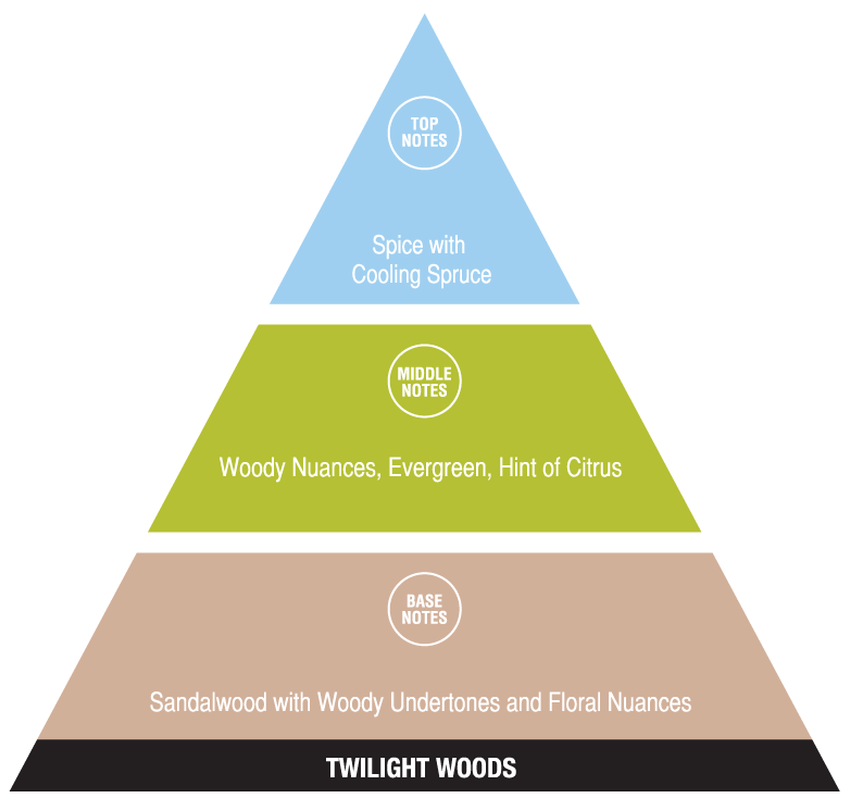 Twilight Woods (exotic fragrances)
