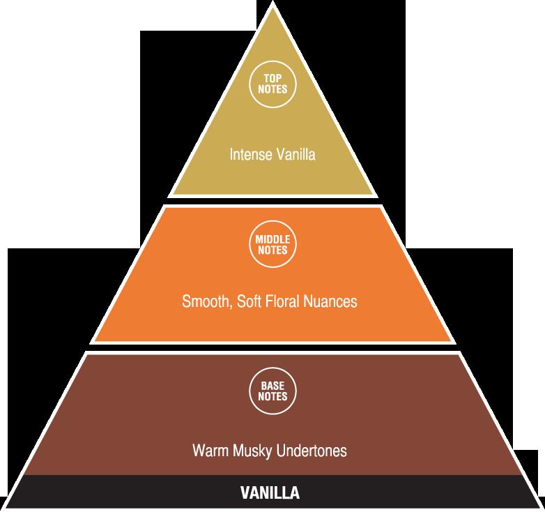 Vanilla (welcoming fragrances)