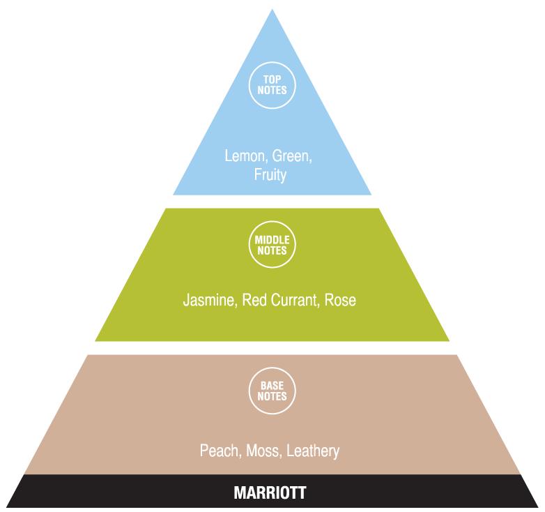 Marriott (exotic fragrances)