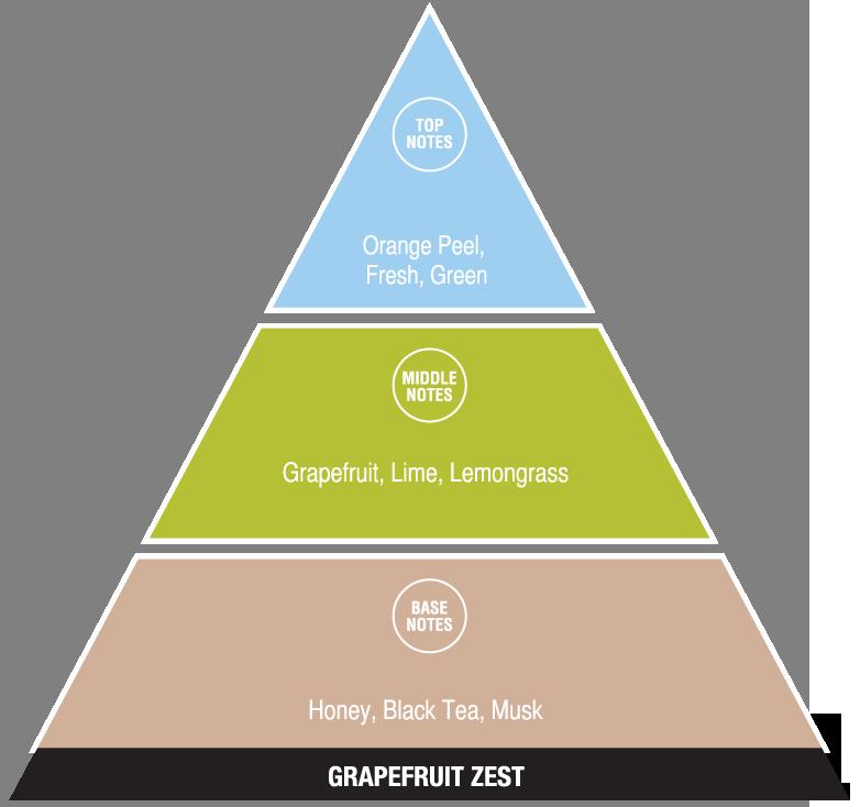 Grapefruit Zest (exotic fragrances)