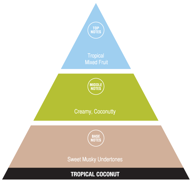 Tropical Coconut (exotic fragrances)