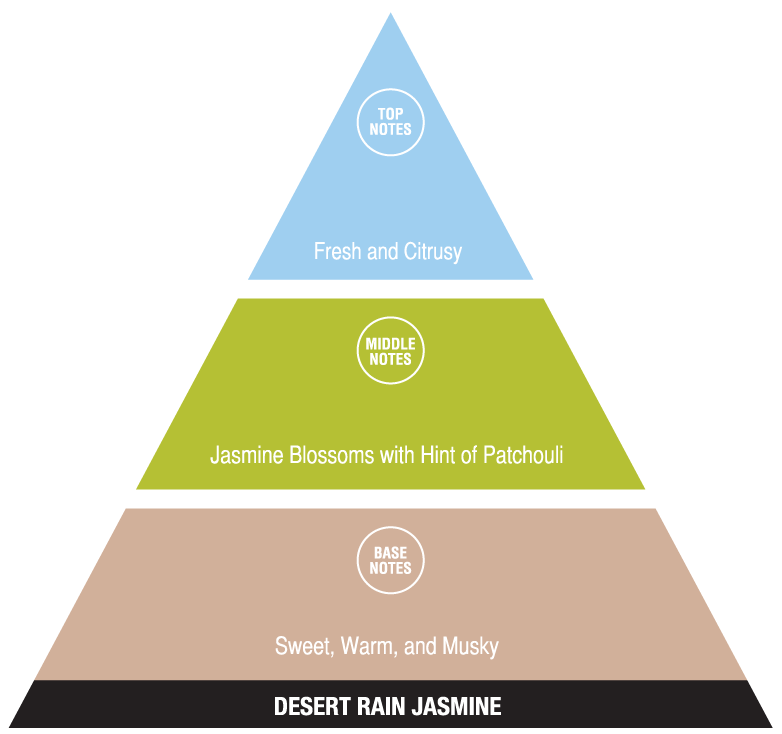 Desert Rain Jasmine (exotic fragrances)