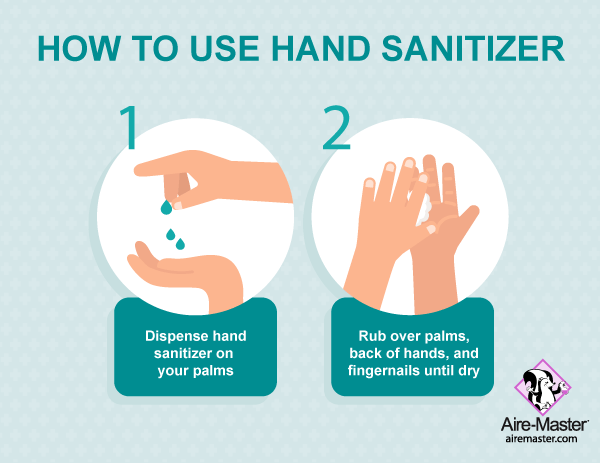 How to Use Hand Sanitizer sign